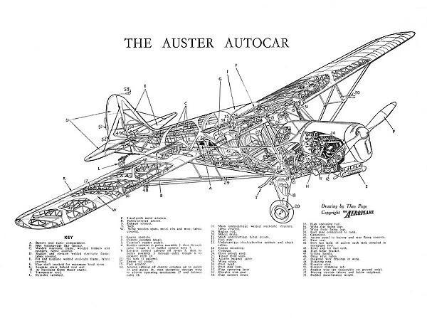 Auster Autocar Cutaway Poster photo prints and wall art