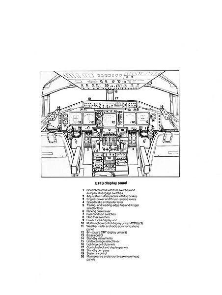Boeing 747-400 Cockpit Cutaway Poster (1570715) Framed Prints