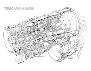 Rolls Royce Allison Engines Rolls Royce Diesel Engines