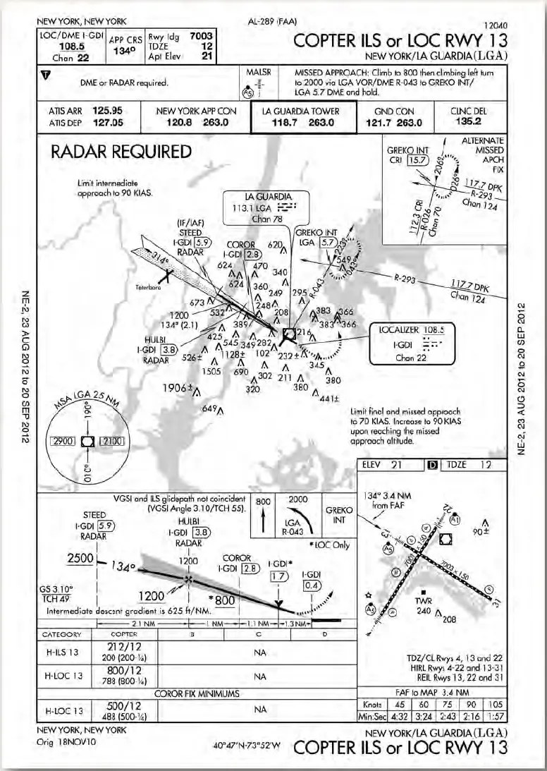Helicopter Instrument Procedures (Part Four)