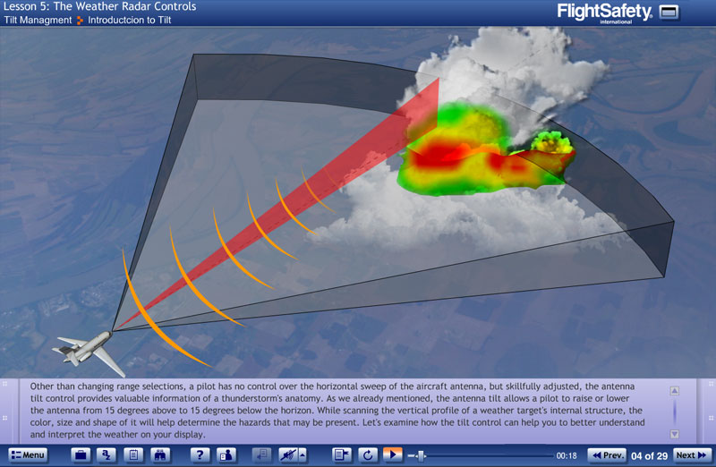 Weather Radar FlightSafety International Inc
