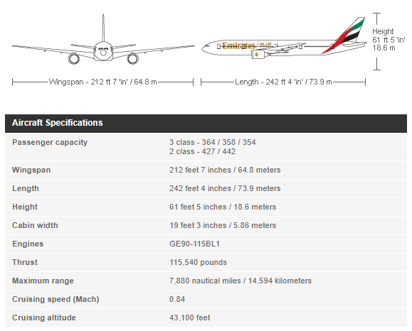 Emirates Airlines Booking Lagos to Dubai Boeing 777-300ER