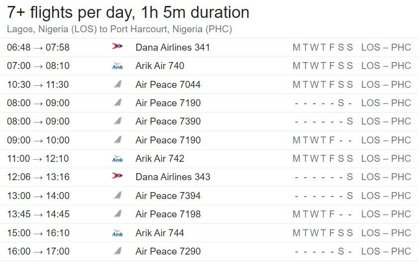 Flights from Lagos to Port Harcourt