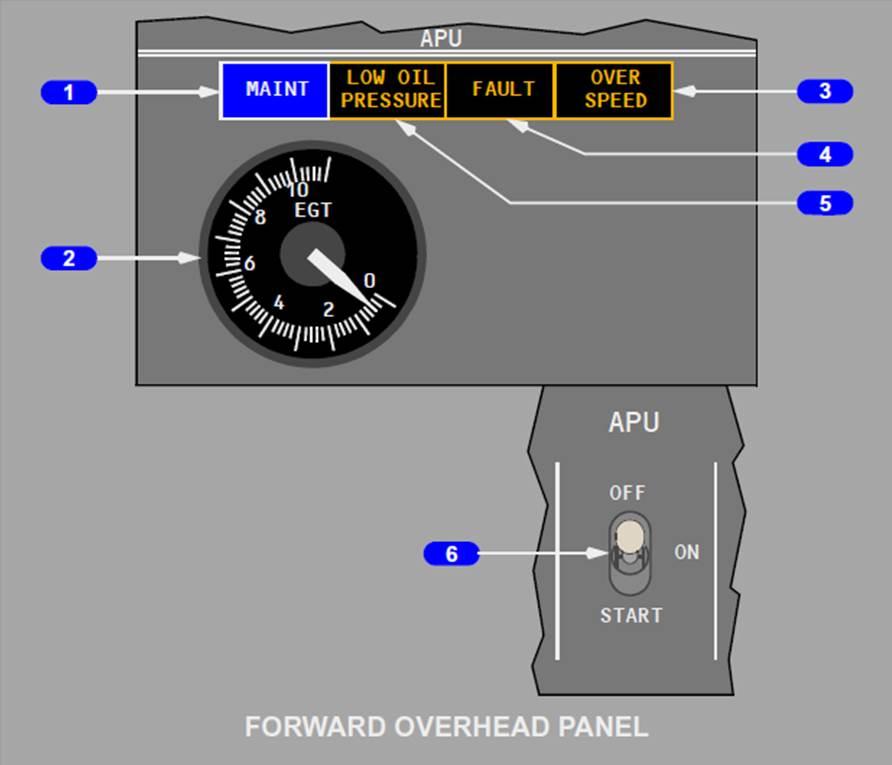 B737 APU control