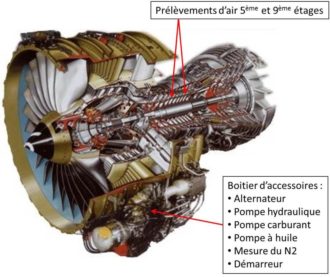 Réacteur CFM56 éclaté