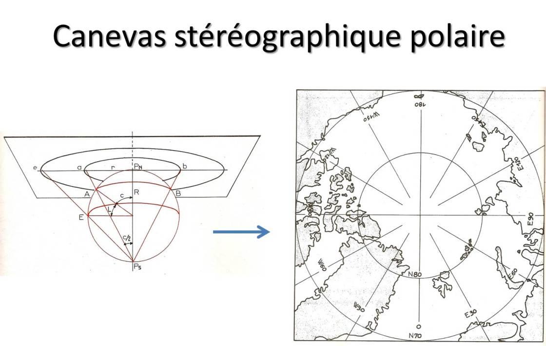 Canevas Stéréographique polaire