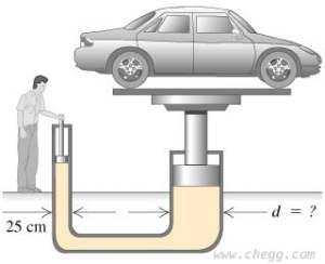 Hydraulique 1