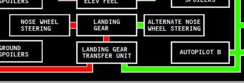 Landing gear transfert unit