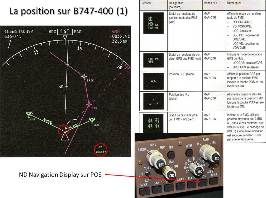 Position B744 1
