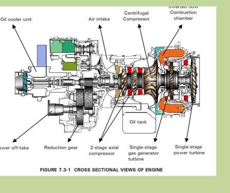 tm333 turboshaft