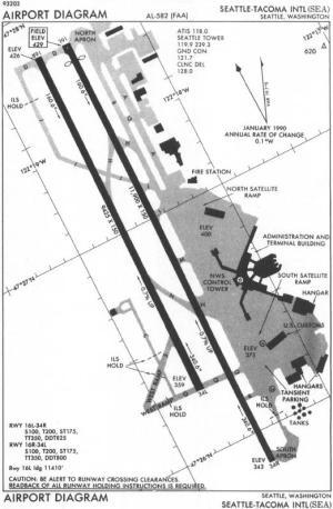 Scenario Five Approach Plates