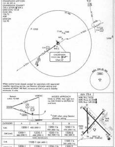 Executing the procedure turn to reverse course and fly inbound flying approach landing figure shows vor rwy  iap chart also terminal rh flightsimbooks