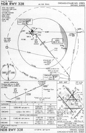 Non-Terminal NDB Approach