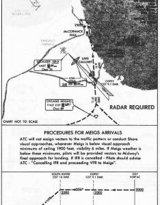 Chicago merrill  meigs cgx shore visual approach rwy chart also iap rh flightsimbooks