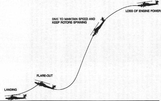 potential energy diagram