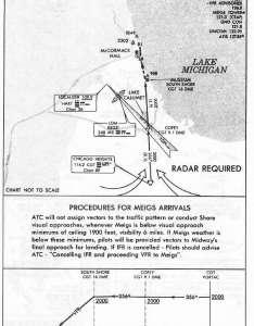 Chicago merrill  meigs cgx shore visual approach rwy chart also airport rh flightsimbooks