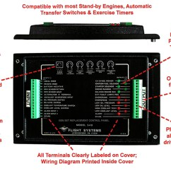 Generator Control Panel Wiring Diagram Stratocaster With 5 Way Switch Nfpa110 Compliant Genset Replacement | Flight Systems