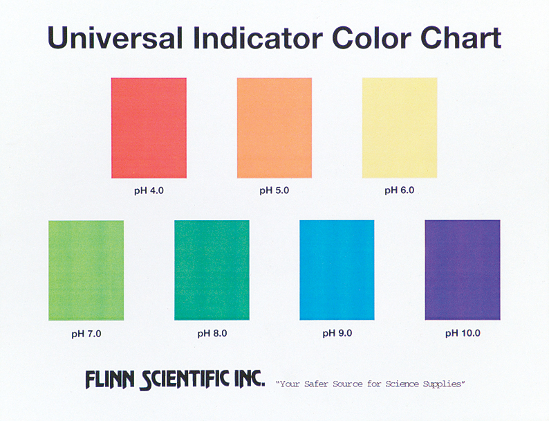 also universal indicator overhead color chart rh flinnsci