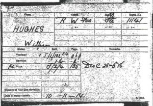 HUGHES, William - Medal Card - 2