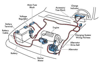 2006 honda civic abs wiring diagram contactor ac unit midas of south florida :: batteries & start-up