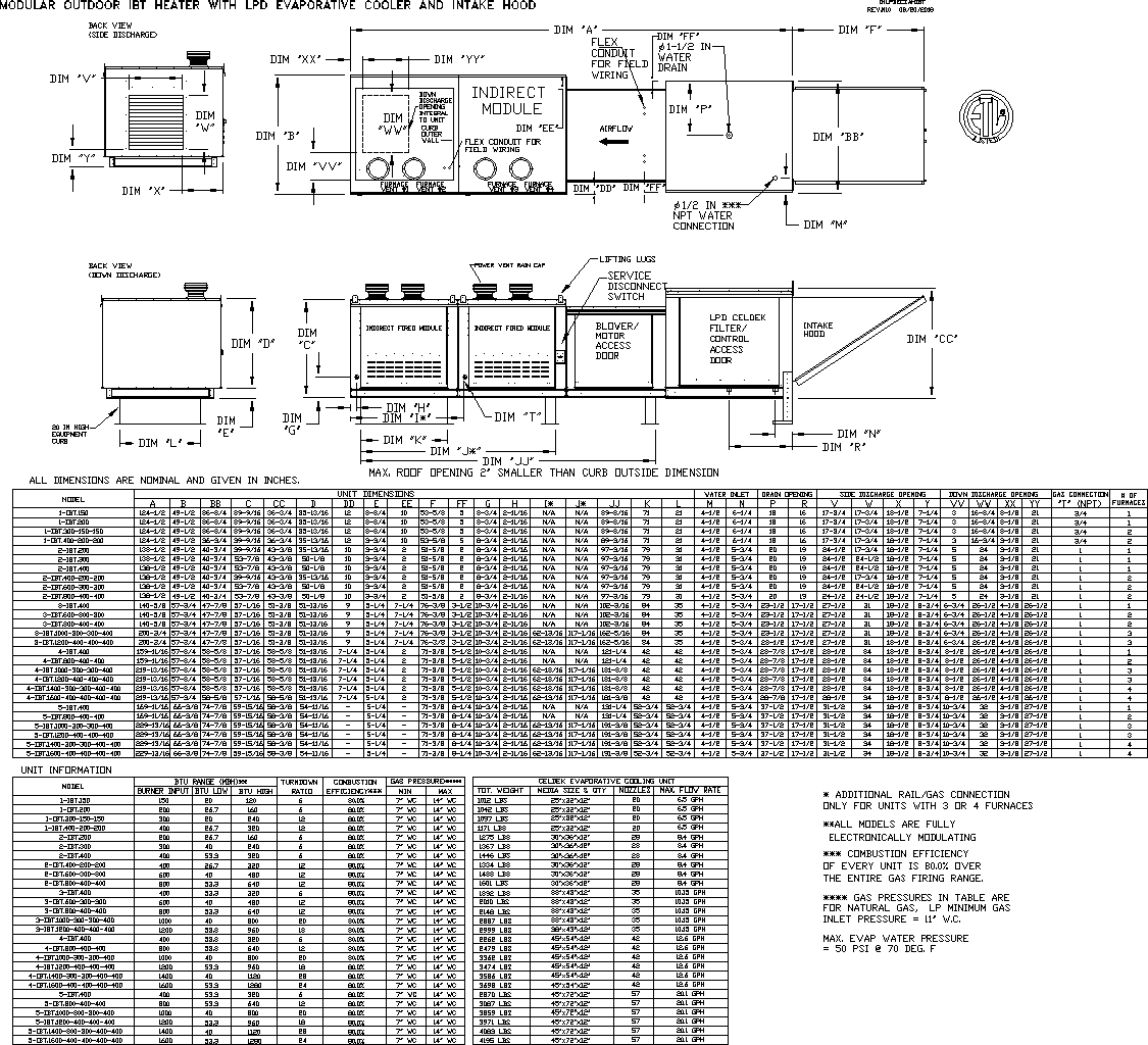 hight resolution of a ibt indirect fired heater submittal drawing