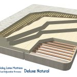 Deluxe Natural Latex Mattress