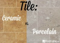 Ceramic Or Porcelain Tile | Tile Design Ideas