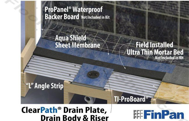 Blog : Installation Manual ClearPath Curbless Shower Pan System ...