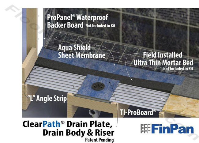 manual clearpath curbless shower pan system