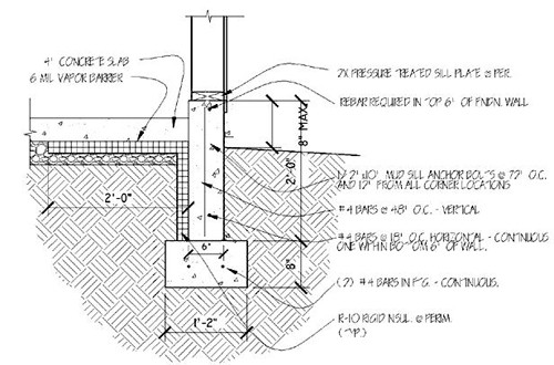 foundation, foundation repair, foundation piering, foundation stabilization, foundation cracking, foundation support