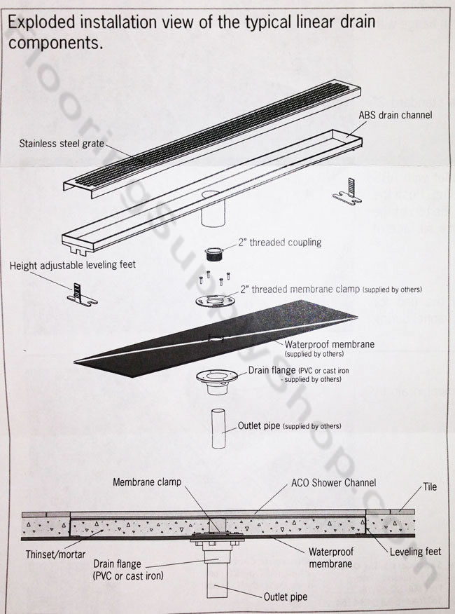 Quartz by aco, Quartz Plus, Shower Channels, Linear Drain, linear shower channel, shower channel drain, Quick Drain, square drain, rectangle drains, floor grilles, shower grates, Quick Drain