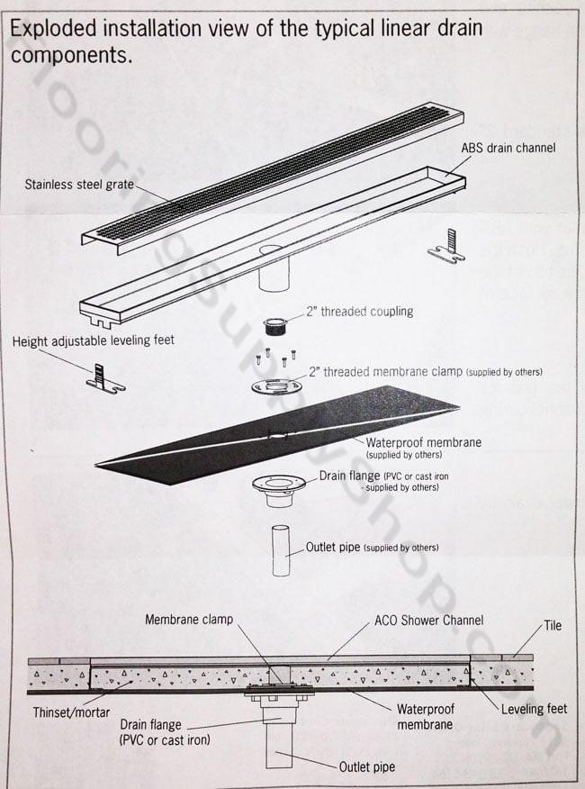 Quartz By Aco, Quartz Plus, Shower Channels, Linear Drain, Linear Shower  Channel