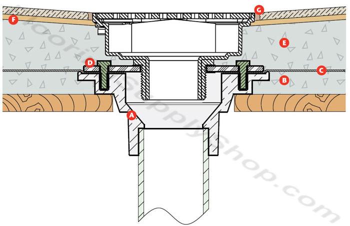 Blog Showerpoint Installation Detail Vinyl Or Fabric