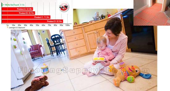 Radiant Floor Heating: Enjoy An Extended Summer!