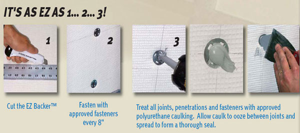 ProPanel Backer Board, EZ BACKER Foam Based Backer Board is light in weight and heavy in duty!