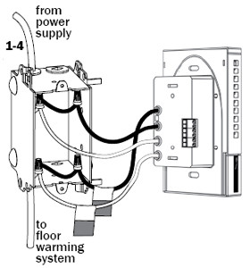 Underfloor Heating Wiring Diagram, Underfloor, Free Engine