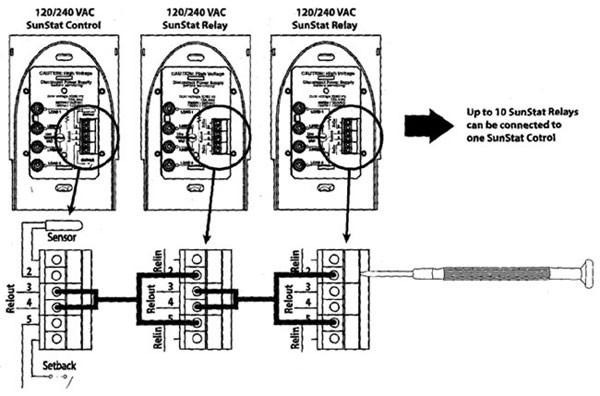 contactor wiring diagram problems digital frequency counter block blog : suntouch mats specifications and installation procedure flooring supply shop