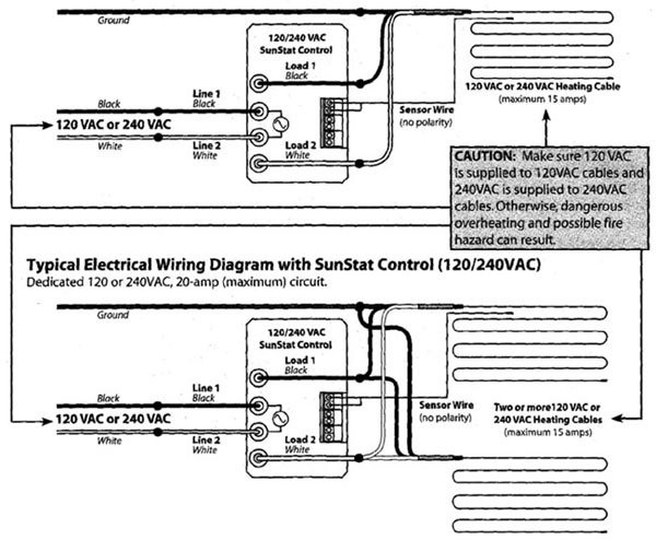 Suntouch Warmwire Installation Guidelines Part 2of2