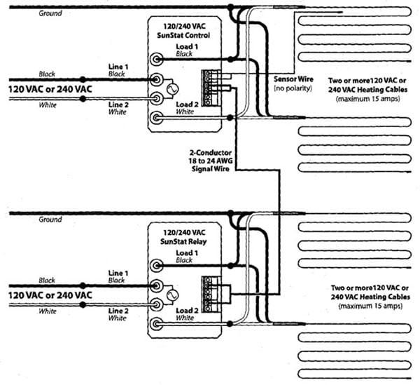 under carpet wiring 120 volt
