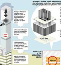 the mechanism of the collapse of the twin towers wtc ny br  [ 1200 x 1200 Pixel ]