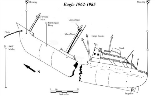 Eagle Wreck, 1 Of The Best Advanced Key Largo Diving Sites