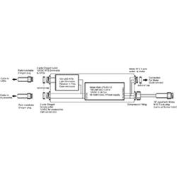 Somfy Awning Cool White LED 12v Dimmable LED RTS light Kit