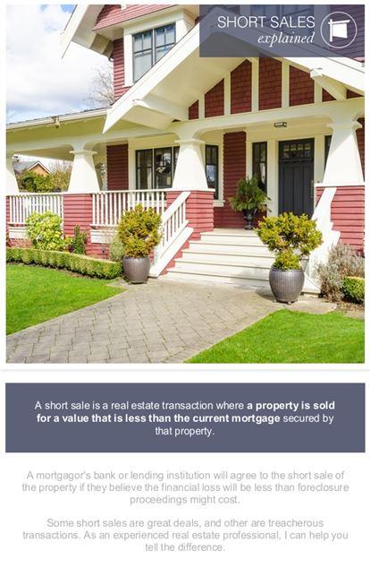 Fort Lauderdale Short Sale Homes