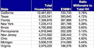 Millionaires%2BSurvey%2B2007.jpg