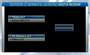 3 SSC Teams in NCAA D2 Women's Bracket!