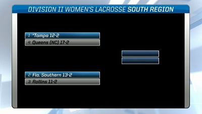 3 SSC Teams in NCAA D2 Women's Bracket!