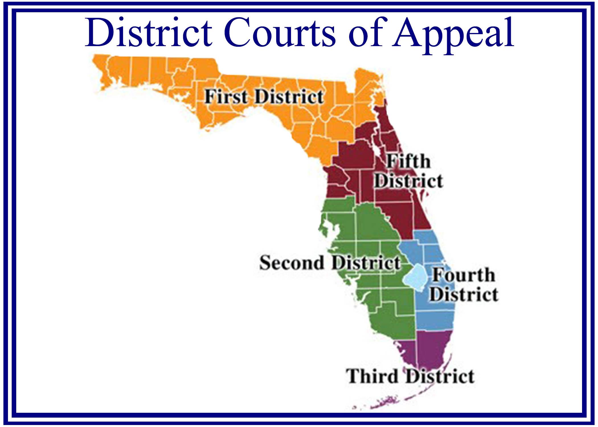 Teaching The Judicial Branch