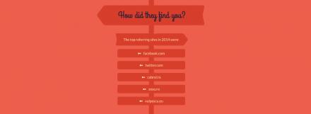 Blog 2014 - Referers
