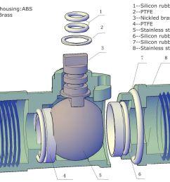 diagram of ball valve [ 1500 x 1200 Pixel ]