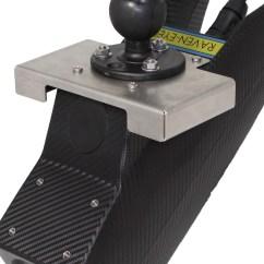 Raven Flow Meter Wiring Diagram 2000 Celica Stereo Eye Non Contact Area Velocity Flowav Inc